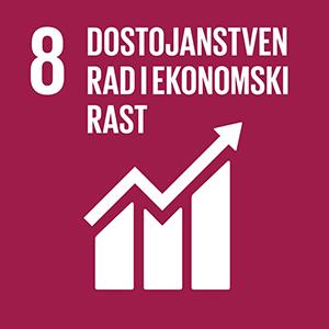 Tema 3: Ciljevi održivog razvoja u funkciji kreiranja kvalitetnih radnih mjesta Icon